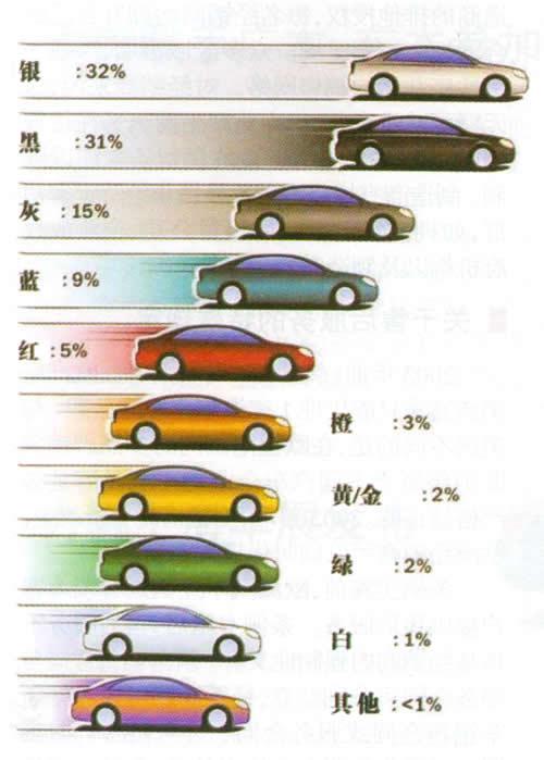 汽车颜色名称大全 精彩图文 贵镇图片网